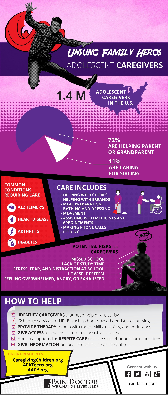 adolescent caregivers